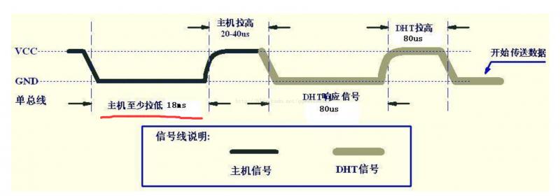【单片机笔记】51内核软件延时和串口的巧妙使用方法