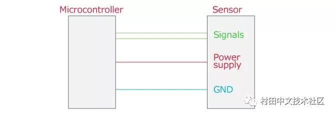 如何應對噪聲導致的傳感器誤操作?