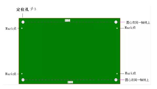 技术文章—从焊接角度谈画PCB图时应注意的问题