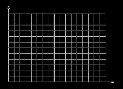 深入理解示波器的灰度顯示和色溫顯示