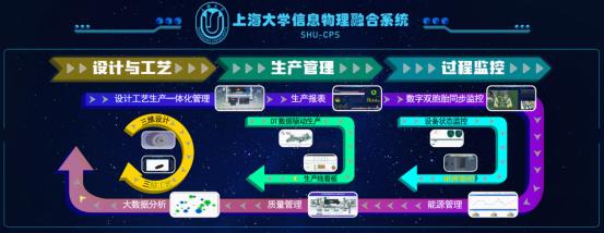 基于工业互联网应用DT/AR技术的智能工厂信息系统项目解析
