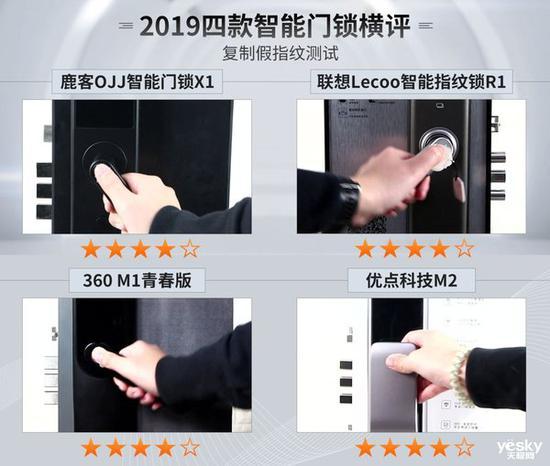 ▲假指紋膜測試:四款產品都不會被假指紋開啟門鎖