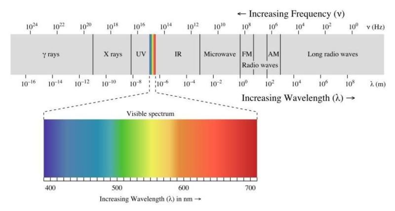 量子點技術:讓紅外攝像機更便宜!