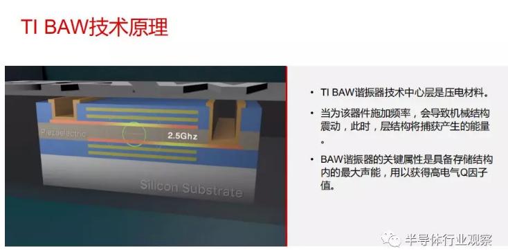 BAW諧振器技術让5G稳步前进