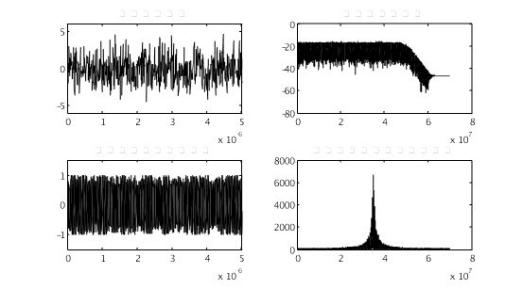 如何讓功率分析儀測試變得更具有抗干擾性