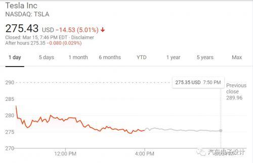 Model Y发布,Tesla的股价跌了