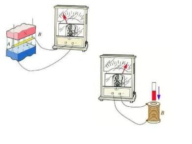 小科普:悬空为什么会测到数值