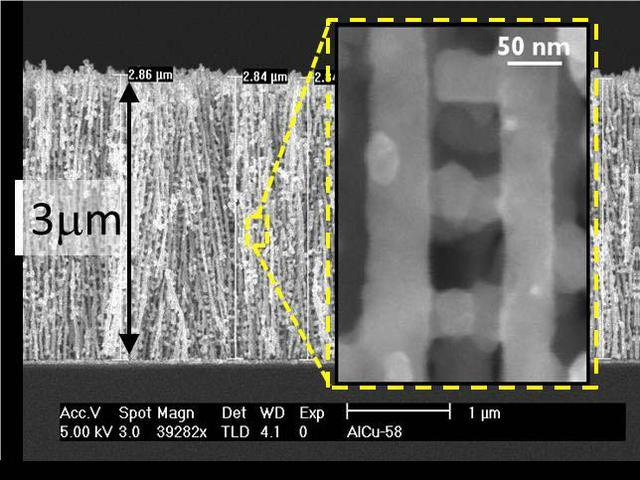 新型纳米材料有望将锂离子电池性能提高10倍
