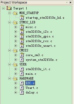 STM32的I2C