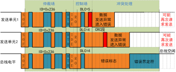 說明: 圖3.png