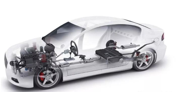 TDK在汽车应用的爱普科斯创新元件