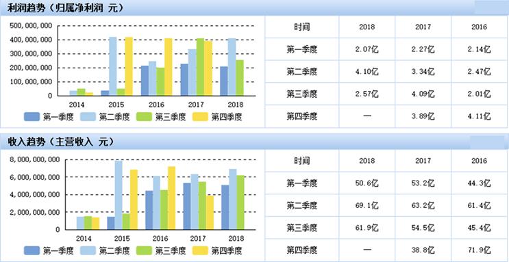 中国动力布局动力锂电,为军工电动化做铺垫?