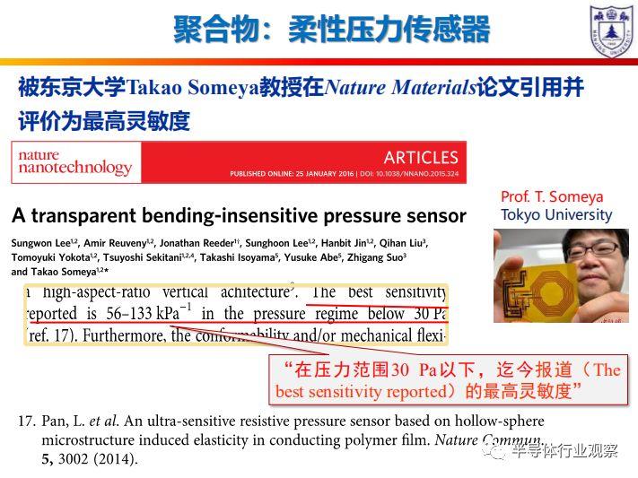 技术新名词—聚合物传感器