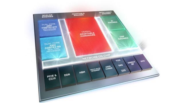 FPGA龙头公司日益强大,国内厂商如何突破?