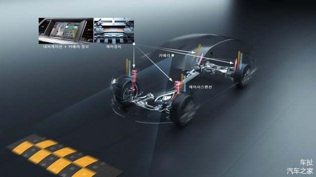 """对标奔驰魔毯底盘技术 现代摩比斯研发""""感应空气悬架"""""""