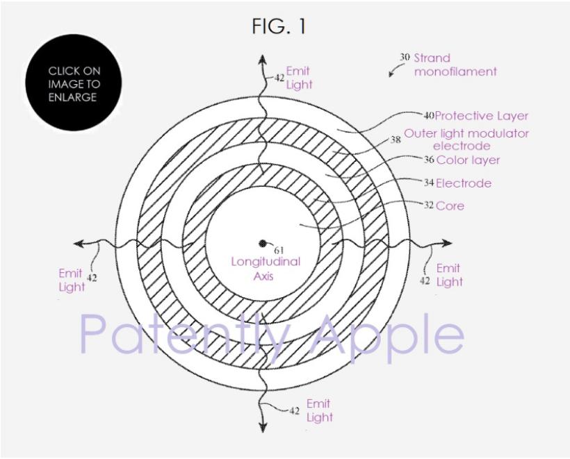 蘋果智能材料新專利曝光:未來鍵盤可調照明?