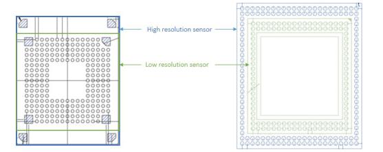 嵌入式视觉技术发展的推手—图像传感器推动