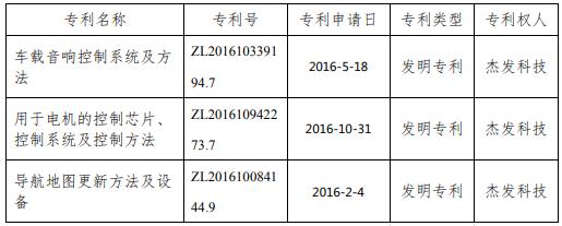 四维图新子公司杰发科技收获三项专利