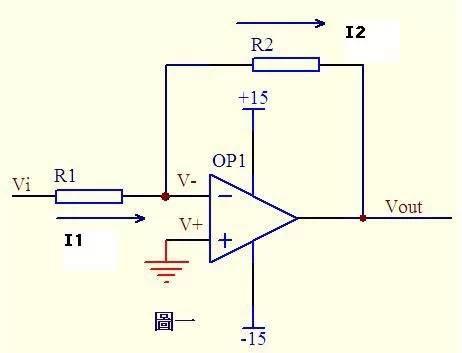 技术文章—经典运放电路详解