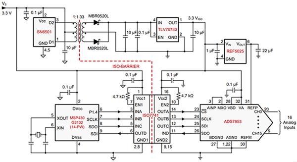 技術文章—有關數字隔離器的七大設計問題