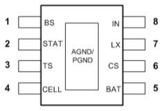 技術文章—5V-24V寬電壓輸入降壓型鋰電池充電管理方案