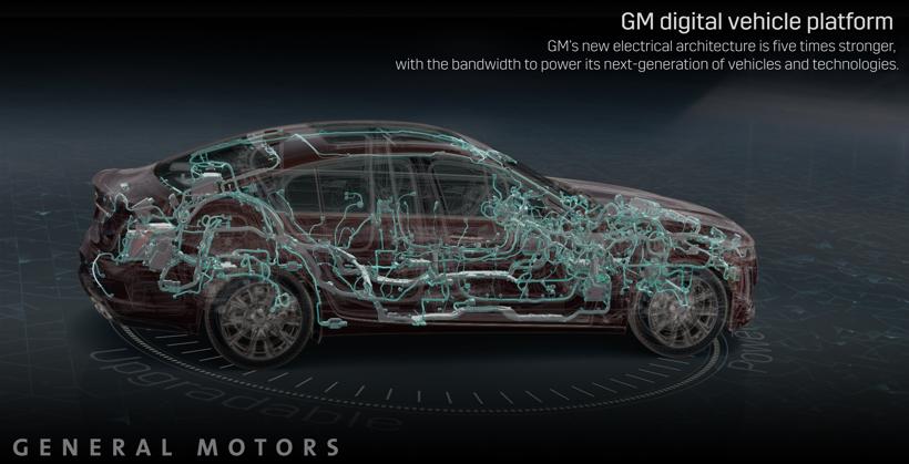 通用汽車推新電子平臺架構 可無線升級汽車功能/保護車輛數據安全