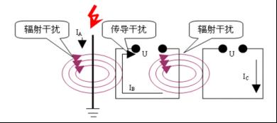 如何设计高精度可靠的4-20mA通信?