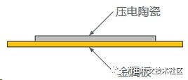 技术文章—压电声音元件的发声机理