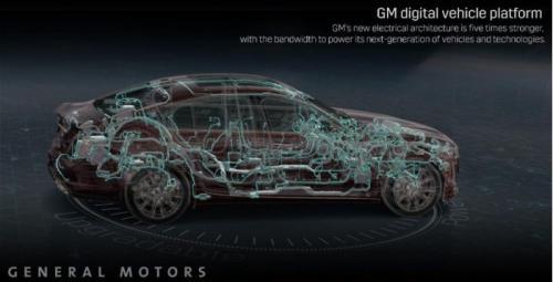 通用宣布數字車輛平臺:處理能力提高了5倍且支持10Gbps網絡