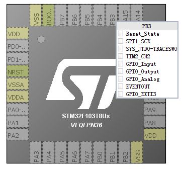 STM32 PB3或者PB4不能正常使用的講解