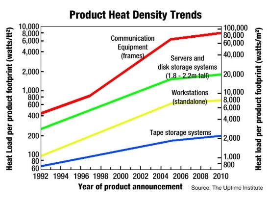 减小EMI,提高密度和集成隔离是2019年电源发展的三大趋势