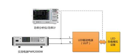 技術文章:LED驅動電源測試