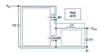 技术文章—安静且简单的Silent Switcher器件