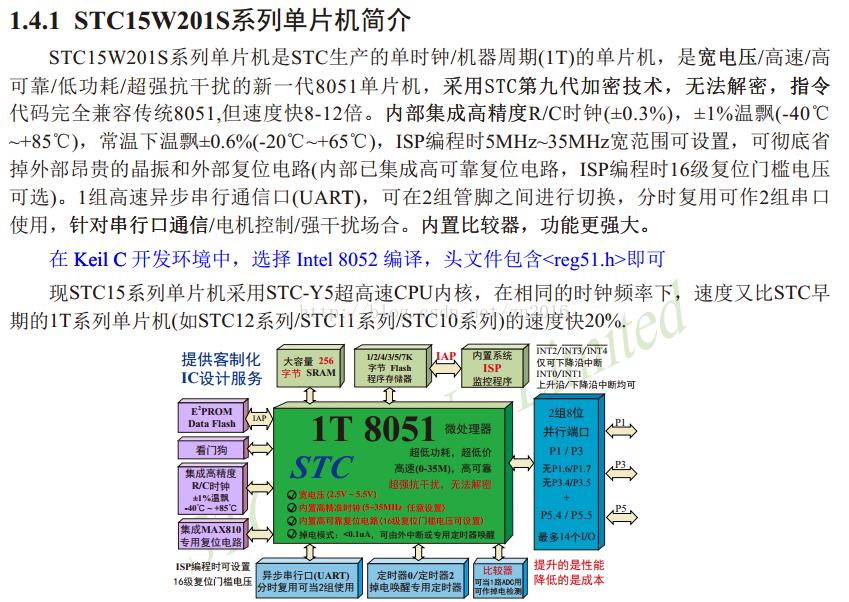 STC单片机常用型号