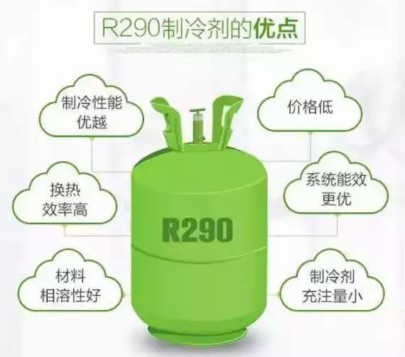 丙烷气体预校准检测模块FSM-10Y-01用于新型制冷剂R290的泄漏检