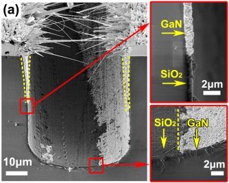 大连理工研制出新型GaN纳米线气体传感器