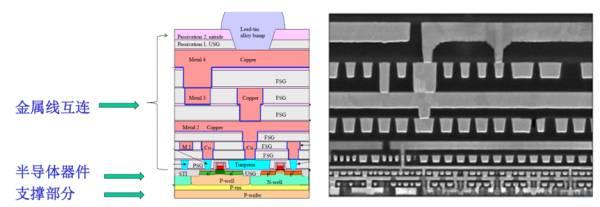 光刻技术为什么是芯片制造的基石?