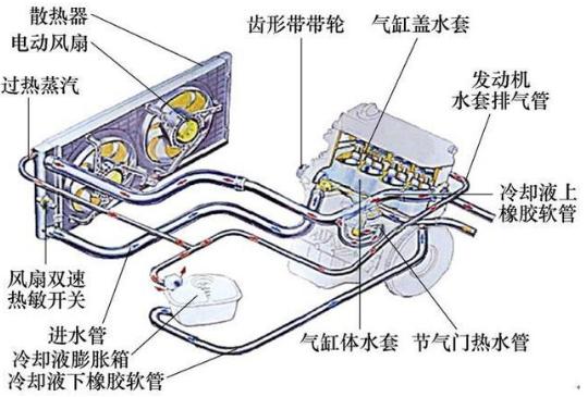 汽車電子風扇電機控制電路與主電路電磁兼容分析與優化