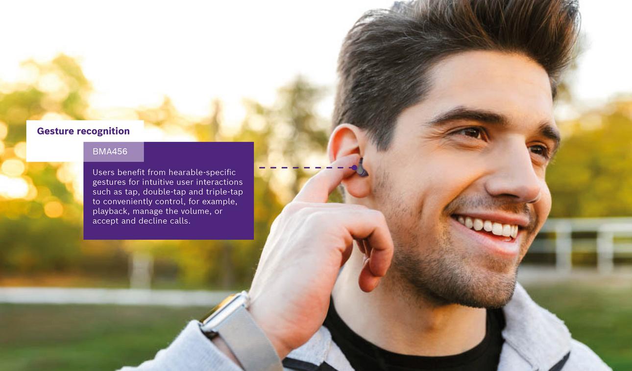 博世为您的双耳打造智能功能