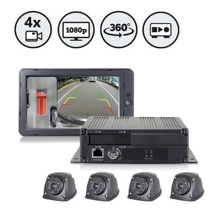 Rear View Safety推内置DVR的1080P高清摄像系统 360度无