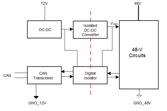 Galvanic isolation between the 12- and 48-V sides in a mild hybrid electric vehicle