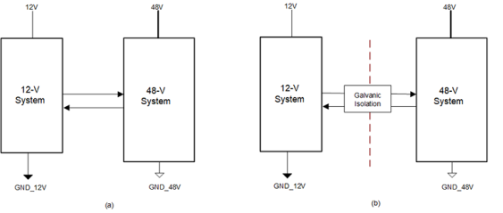 Direct and galvanically isolated connection between 12- and 48-V systems