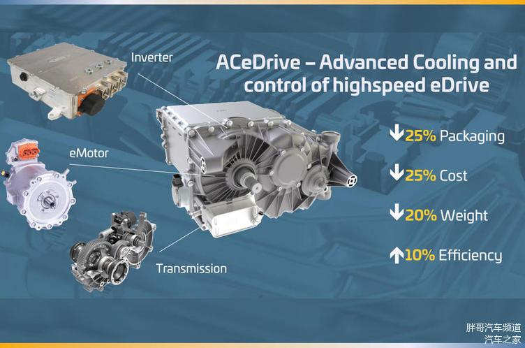 """英国几家公司联合开发""""世界领先""""电动汽车动力系统"""
