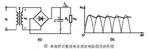 技术文章—电容在电路中究竟有多少种应用?