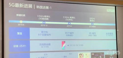 三星布局5G技术10年,产品商用进展现在如何?