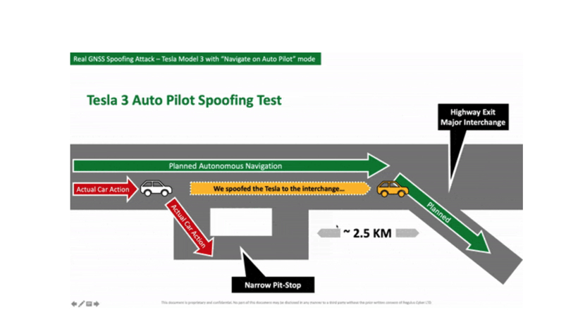 特斯拉被曝GPS嚴重漏洞,自動駕駛到底是否安全?