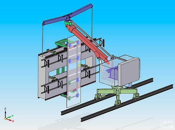庖丁解車:車窗系統的硬件開發之車窗系統簡述(一)