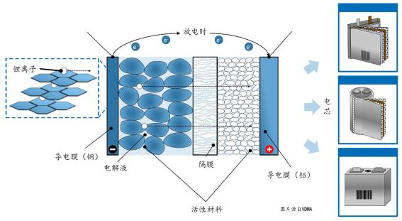 新能源汽車鋰電池如何計算成本?