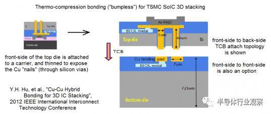 臺積電主攻SoIC技術 芯片未來靠它了
