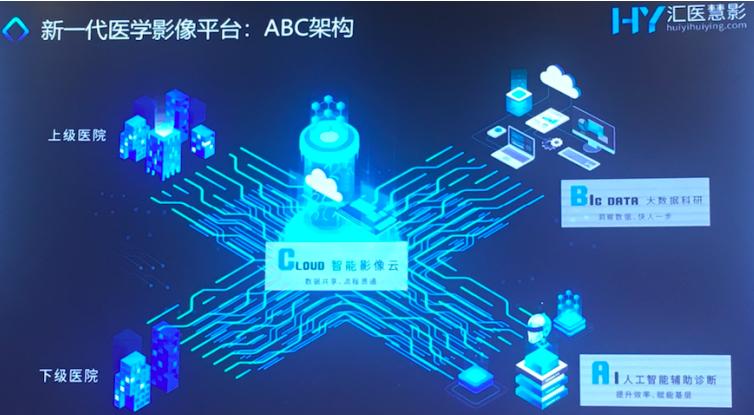 從第三屆青城山IC生態高峰論壇看醫療電子產業發展